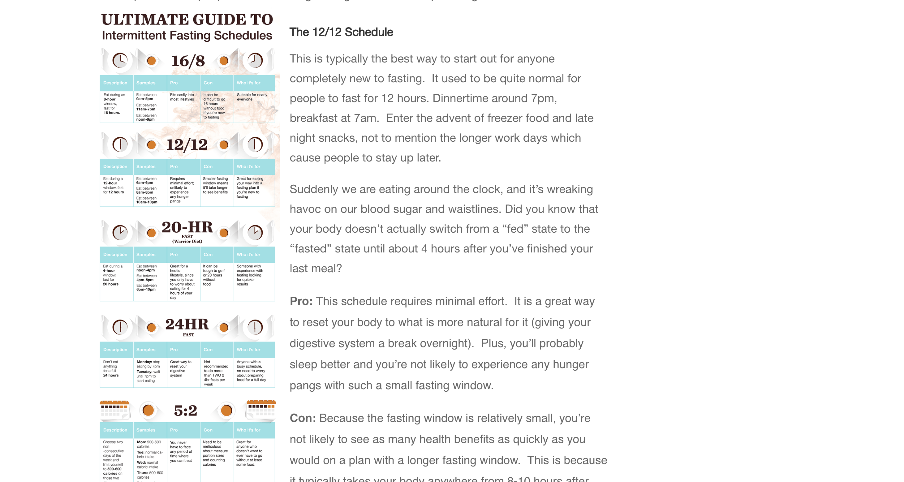 Pique Tea & # 39; s example of using infographics for link building