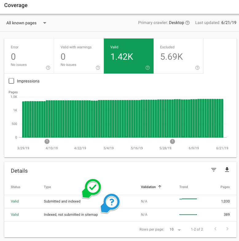 screenshot example of the Google Search Console coverage report
