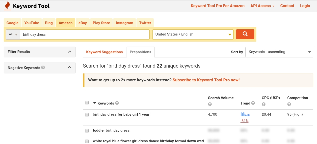 Example of using the Keyword Tool to find what searchers are looking for, long-tail and relevant keywords they use on Amazon
