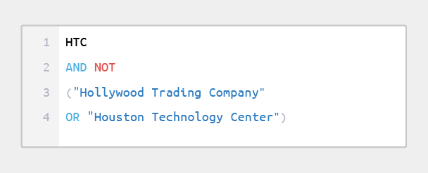 example of gaining control of acronyms and brand names by adding a group of negative keywords